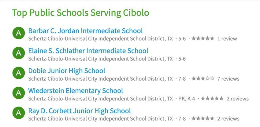 Best Schools in Cibolo, Texas