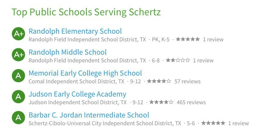 Best Schools in Schertz, Texas